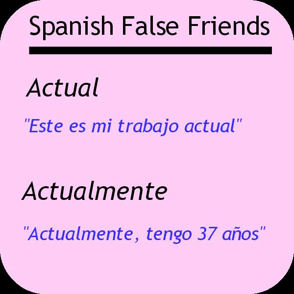 El significado de Actualmente y Actual en inglés